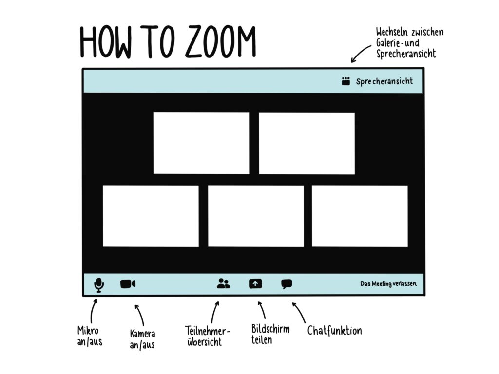 How_to_Zoom2